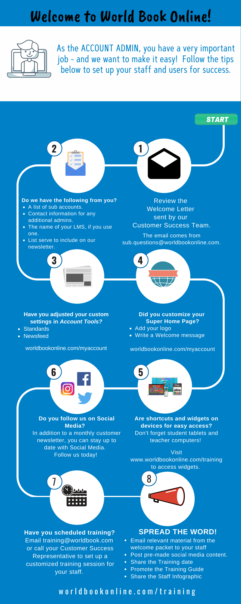 admin infographic