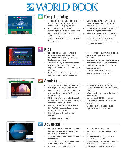 core quick facts
