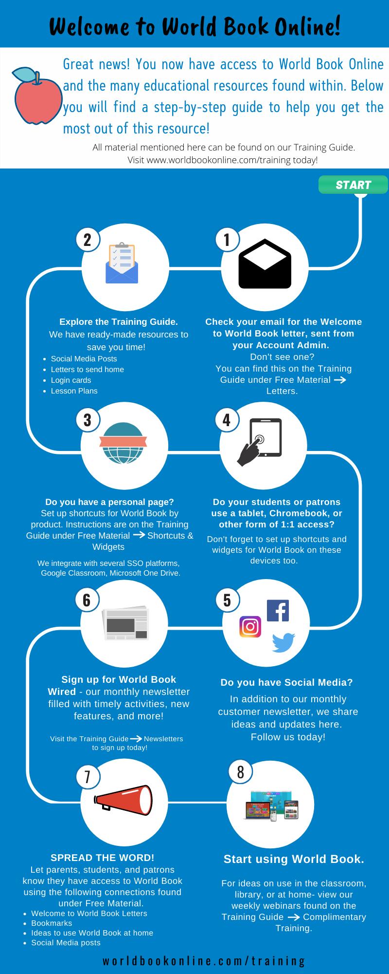 patron infographic